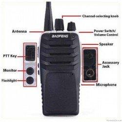 BAOFENG ΑΣΥΡΜΑΤΟΣ DUAL BAND ΠΟΜΠΟΔΕΚΤΗΣ VHF/UHF BF-A5+